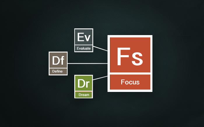 Elemental_focus